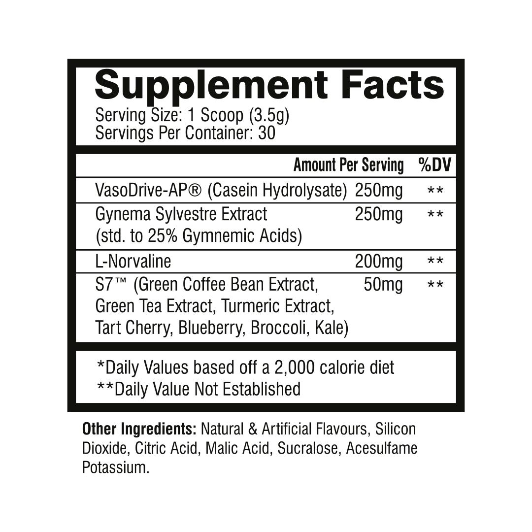 non stim pre workout ingredients